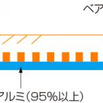 LED-COBモジュ-ル断面図
